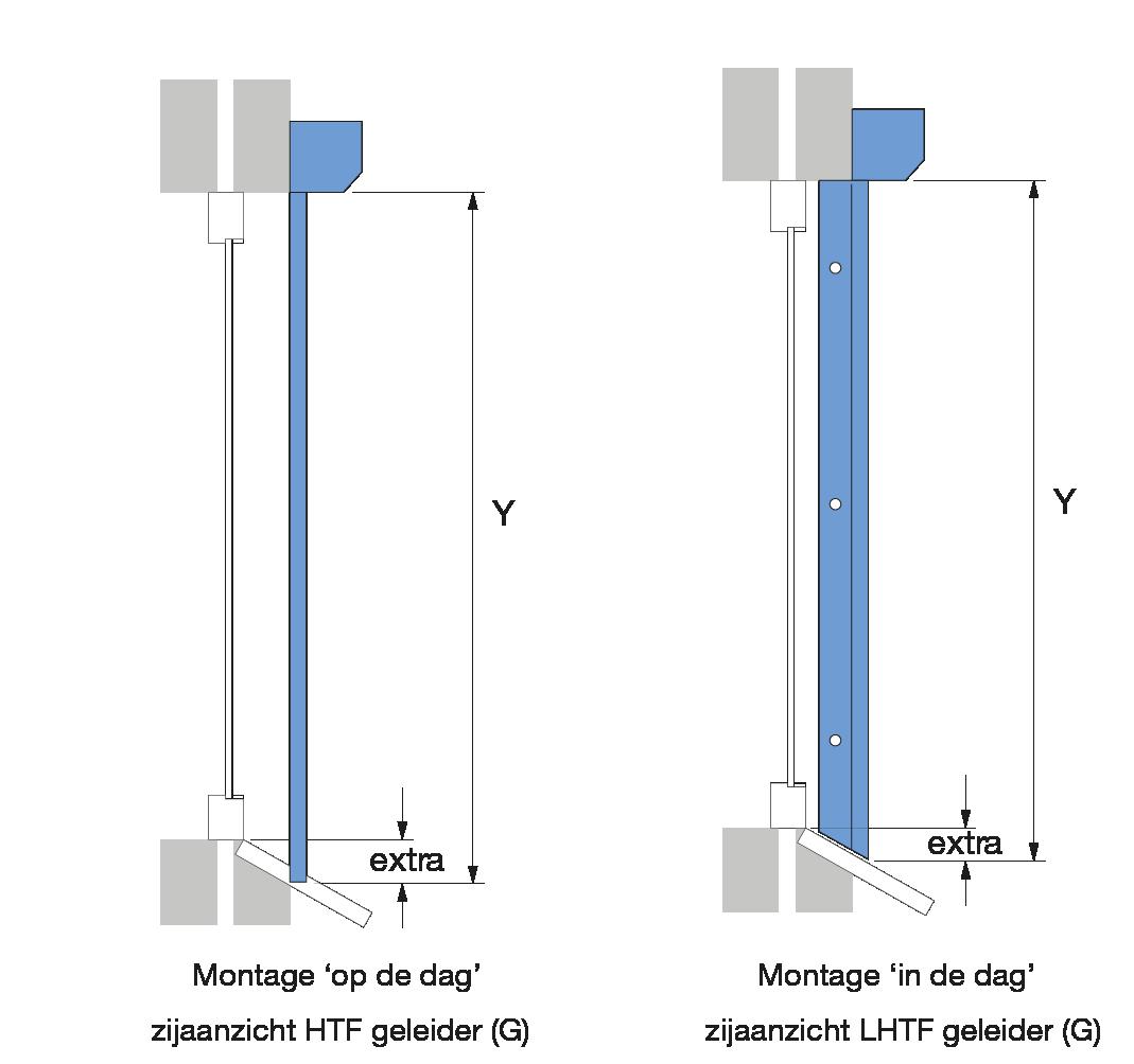 Zeer Meetinstructie Rolluiken PG52